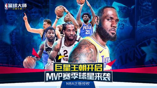 NBA篮球大师中的超级球星到底有多强